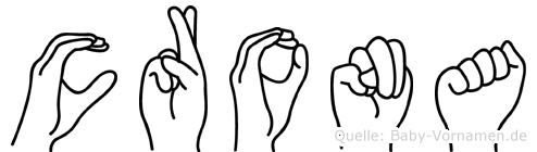 Crona im Fingeralphabet der Deutschen Gebärdensprache