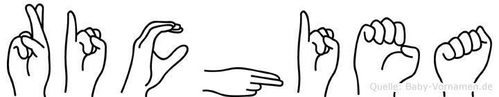 Richiea im Fingeralphabet der Deutschen Gebärdensprache