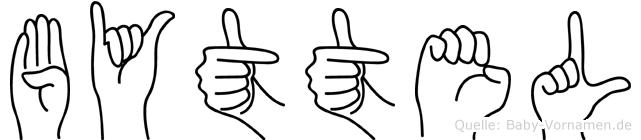 Byttel im Fingeralphabet der Deutschen Gebärdensprache