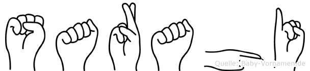 Sarahi in Fingersprache für Gehörlose