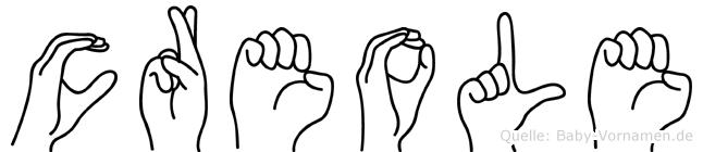 Creole im Fingeralphabet der Deutschen Gebärdensprache