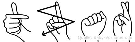 Tzar im Fingeralphabet der Deutschen Gebärdensprache