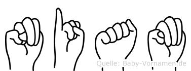 Niam im Fingeralphabet der Deutschen Gebärdensprache