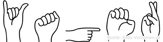 Yager im Fingeralphabet der Deutschen Gebärdensprache