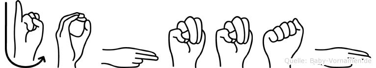 Johnnah im Fingeralphabet der Deutschen Gebärdensprache