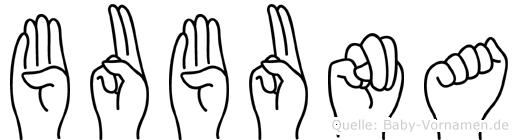 Bubuna im Fingeralphabet der Deutschen Gebärdensprache