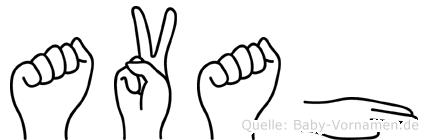 Avah in Fingersprache für Gehörlose