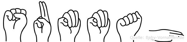 Summah im Fingeralphabet der Deutschen Gebärdensprache