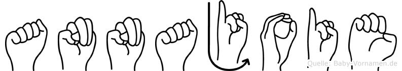 Annajoie im Fingeralphabet der Deutschen Gebärdensprache