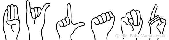Byland im Fingeralphabet der Deutschen Gebärdensprache