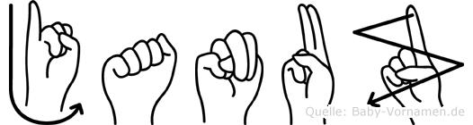 Januz im Fingeralphabet der Deutschen Gebärdensprache