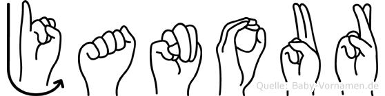Janour im Fingeralphabet der Deutschen Gebärdensprache