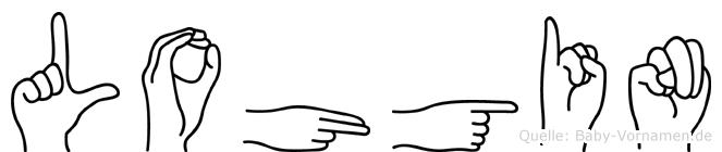 Lohgin im Fingeralphabet der Deutschen Gebärdensprache