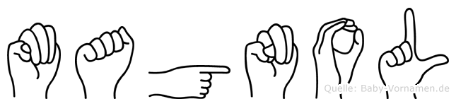 Magnol im Fingeralphabet der Deutschen Gebärdensprache