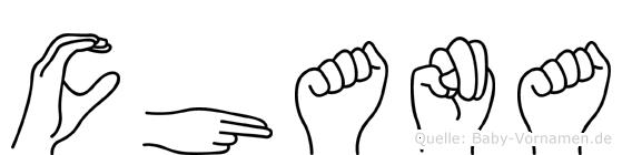Chana im Fingeralphabet der Deutschen Gebärdensprache