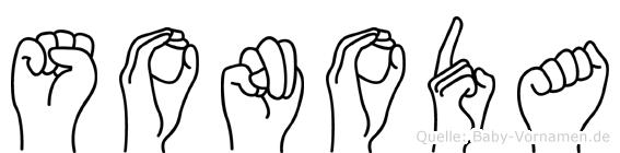 Sonoda im Fingeralphabet der Deutschen Gebärdensprache