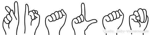 Kialan in Fingersprache für Gehörlose