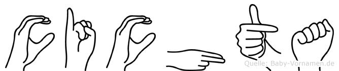 Cichta im Fingeralphabet der Deutschen Gebärdensprache