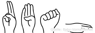 Ubah im Fingeralphabet der Deutschen Gebärdensprache