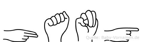 Hang in Fingersprache für Gehörlose