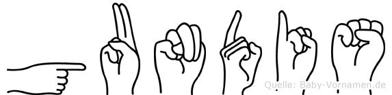 Gundis in Fingersprache für Gehörlose