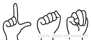 Lan im Fingeralphabet der Deutschen Gebärdensprache