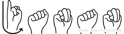 Janan im Fingeralphabet der Deutschen Gebärdensprache