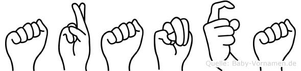 Aranxa in Fingersprache für Gehörlose