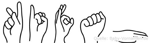 Kifah in Fingersprache für Gehörlose