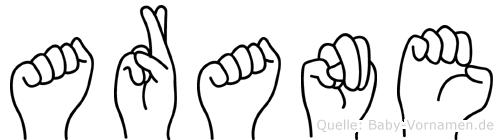 Arane in Fingersprache für Gehörlose