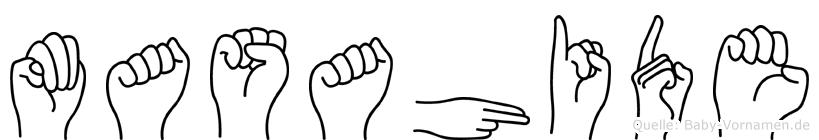 Masahide im Fingeralphabet der Deutschen Gebärdensprache