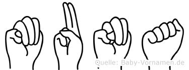 Muna in Fingersprache für Gehörlose