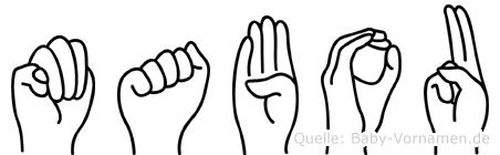Mabou im Fingeralphabet der Deutschen Gebärdensprache