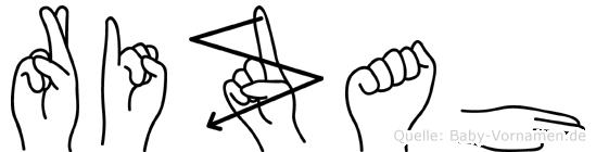Rizah im Fingeralphabet der Deutschen Gebärdensprache