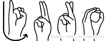 Juro in Fingersprache für Gehörlose