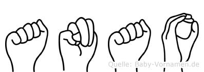 Anao im Fingeralphabet der Deutschen Gebärdensprache