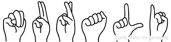 Nurali in Fingersprache für Gehörlose