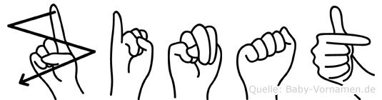 Zinat im Fingeralphabet der Deutschen Gebärdensprache