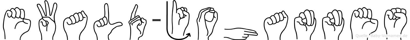 Ewald-Johannes im Fingeralphabet der Deutschen Gebärdensprache