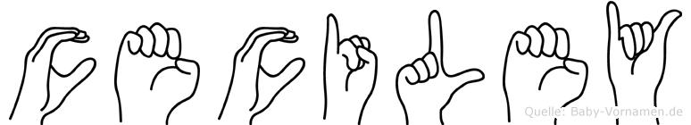 Ceciley im Fingeralphabet der Deutschen Gebärdensprache