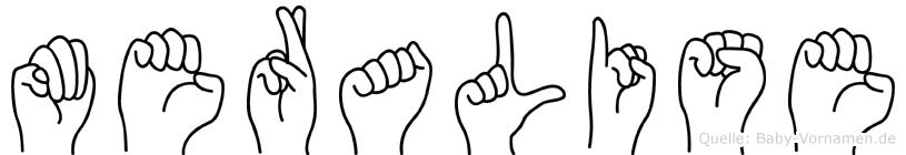 Meralise im Fingeralphabet der Deutschen Gebärdensprache