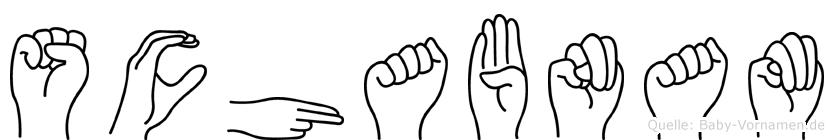 Schabnam im Fingeralphabet der Deutschen Gebärdensprache