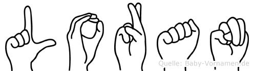 Loran im Fingeralphabet der Deutschen Gebärdensprache