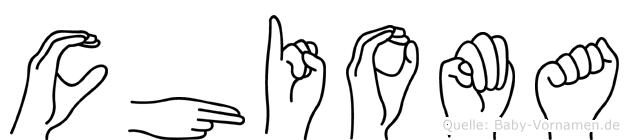 Chioma im Fingeralphabet der Deutschen Gebärdensprache