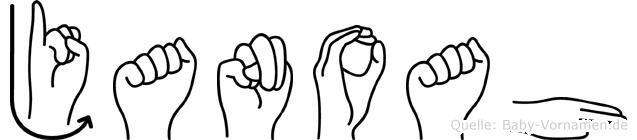 Janoah in Fingersprache für Gehörlose