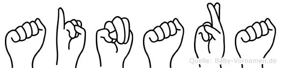Ainara in Fingersprache für Gehörlose