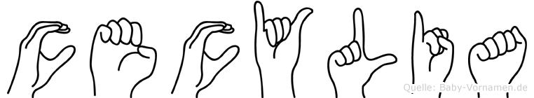 Cecylia in Fingersprache für Gehörlose