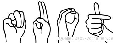 Nuot im Fingeralphabet der Deutschen Gebärdensprache