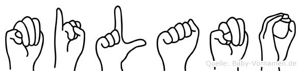 Milano im Fingeralphabet der Deutschen Gebärdensprache
