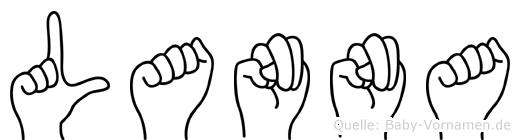 Lanna im Fingeralphabet der Deutschen Gebärdensprache
